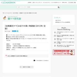 【幼稚園児ママ】お店での買い物調査(2012年/全国)