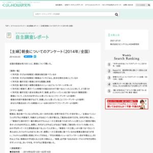 【主婦】朝食についてのアンケート(2014年/全国)