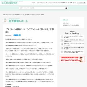 【OL】ネット通販についてのアンケート(2014年/首都圏)
