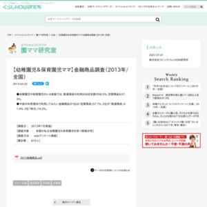 【幼稚園児&保育園児ママ】金融商品調査(2013年/全国)