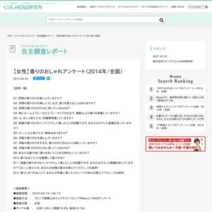 【女性】香りのおしゃれアンケート(2014年/全国)