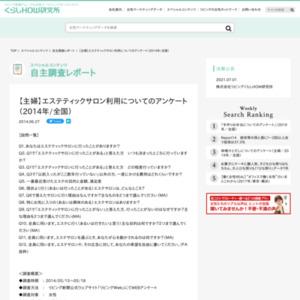 【主婦】エステティックサロン利用についてのアンケート(2014年/全国)