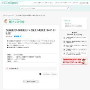 【幼稚園児&保育園児ママ】園児の靴調査(2013年/全国)