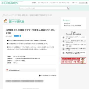 【幼稚園児&保育園児ママ】冷凍食品調査(2013年/全国)