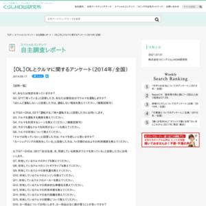 【OL】OLとクルマに関するアンケート(2014年/全国)