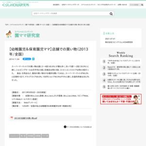 【幼稚園児&保育園児ママ】店舗での買い物(2013年/全国)