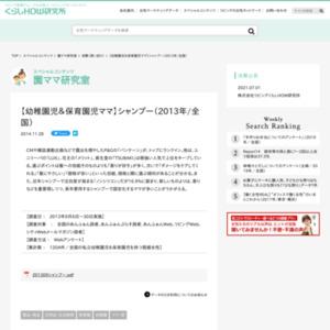 【幼稚園児&保育園児ママ】シャンプー(2013年/全国)