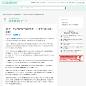 【女性】インナーウェアについてのアンケート(2017年/全国)