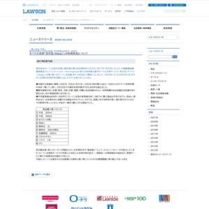 モバイル決済「支付宝(Alipay)」の利用状況について