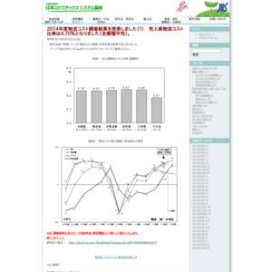 2013年度物流コスト調査