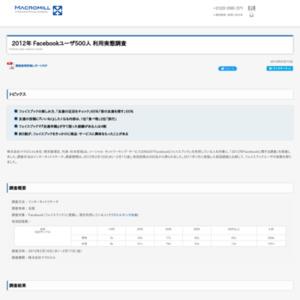 2012年Facebook ユーザ500人利用実態調査