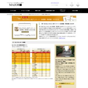 第11回 住んでみたい街アンケート(首都圏/関西圏)2009年