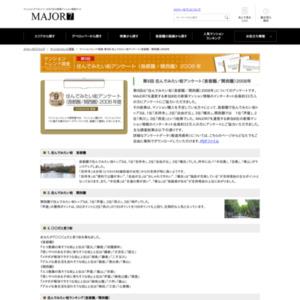 住んでみたい街アンケート(首都圏/関西圏)2008年