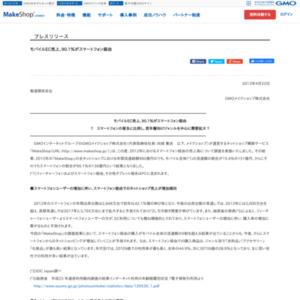 MakeShop 2012年におけるスマートフォン経由の売上高