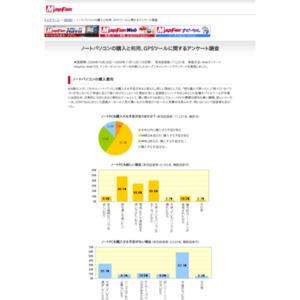 ノートパソコンの購入と利用、GPSツールに関するアンケート調査