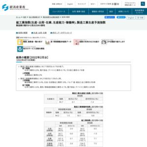 鉱工業生産・出荷・在庫指数速報(4月分)