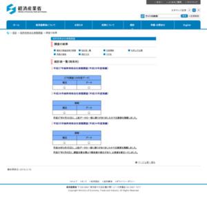 平成26年純粋持株会社実態調査速報