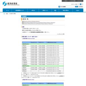 石油統計月報 (平成27年3月分)