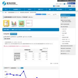 全産業活動指数 (平成27年4月分)