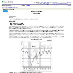 東京都中小企業の景況 平成28年5月調査