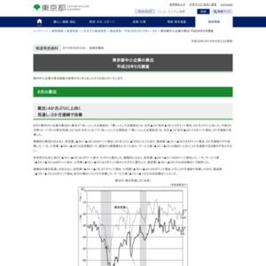 東京都中小企業の景況 平成28年9月調査