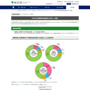 平成26年商業統計調査報告(卸売・小売業)