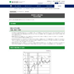 東京都中小企業の景況 平成29年6月調査