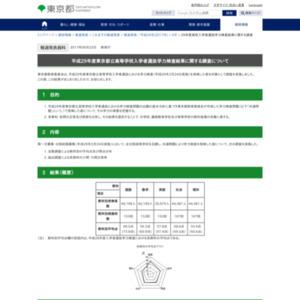 平成29年度東京都立高等学校入学者選抜学力検査結果に関する調査