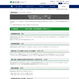 「東京と都政に対する関心」アンケート