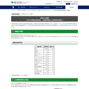 平成26年商業統計調査報告小売業編