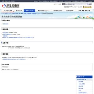 平成22年度 国民健康保険実態調査(保険者票編)