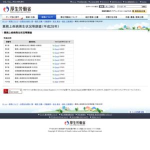 業務上疾病発生状況等調査(平成28年)