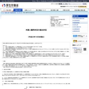 外国人雇用状況の届出状況(平成23年10月末現在)