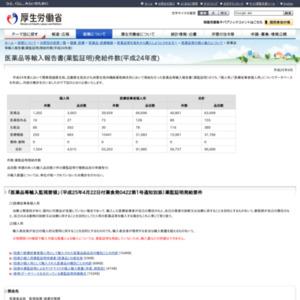 医薬品等輸入報告書(薬監証明)発給件数(平成24年度)