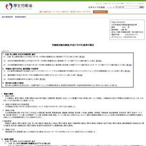 労働経済動向調査(平成21年8月)