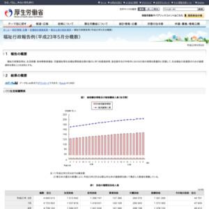 福祉行政報告例(平成23年5月分概数)