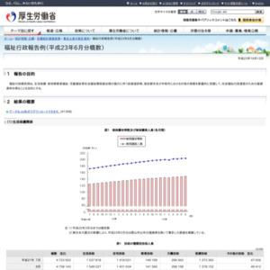 福祉行政報告例(平成23年6月分概数)