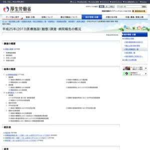 平成25年(2013)医療施設(動態)調査・病院報告の概況