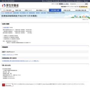 医療施設動態調査(平成23年10月末概数)