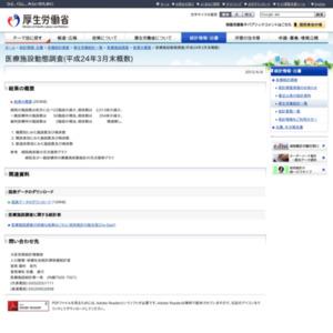 医療施設動態調査(平成24年3月末概数)