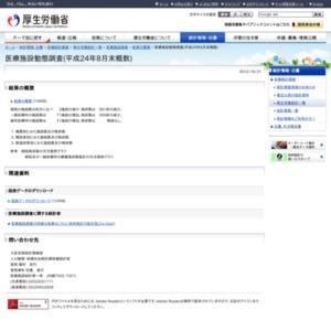 医療施設動態調査(平成24年8月末概数)