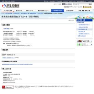 医療施設動態調査(平成24年12月末概数)