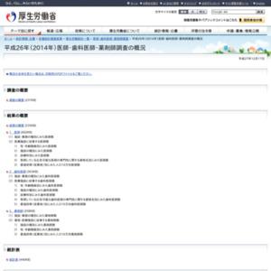 平成26年(2014年)医師・歯科医師・薬剤師調査の概況
