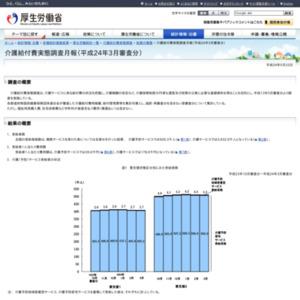 介護給付費実態調査月報(平成24年3月審査分)