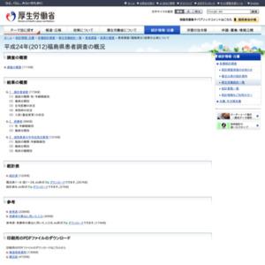 平成24年(2012)福島県患者調査の概況