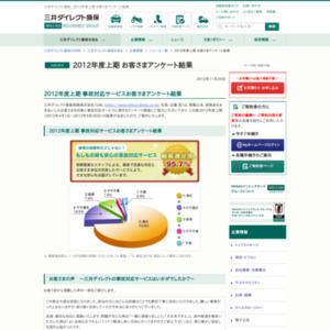 三井ダイレクト損害保険 2012年度上期 お客さまアンケート結果