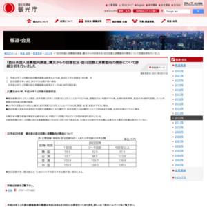 「訪日外国人消費動向調査」震災からの回復状況・訪日回数と消費動向の関係について詳細分析