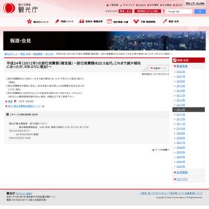 平成24年(2012年)の旅行消費額(確定値)