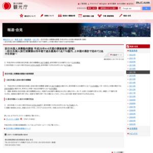 訪日外国人消費動向調査 平成29年4-6月期の調査結果(速報)