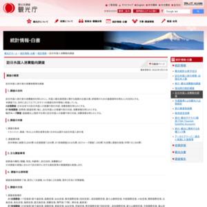 訪日外国人消費動向調査(平成24年10-12月期)